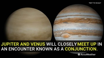 Jupiter and Venus to align in a conjunction this weekend