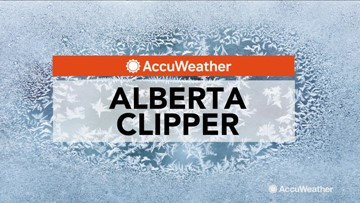 What is an Alberta Clipper?