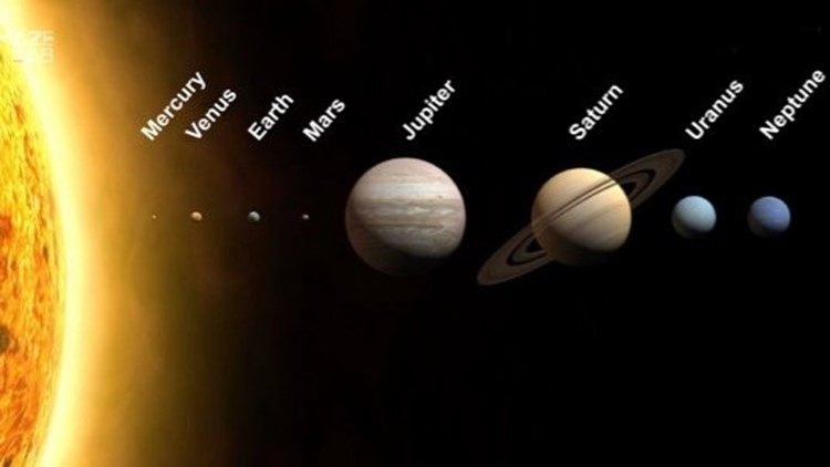 Do the Planets in Our Solar System Ever Perfectly Line Up?