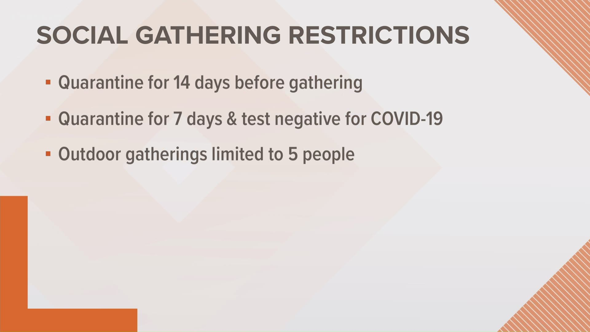 New Covid 19 Restrictions In Effect For Washington Stores Restaurants And Social Gatherings Firstcoastnews Com