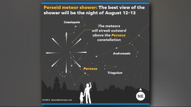 Perseid meteor shower map 2018