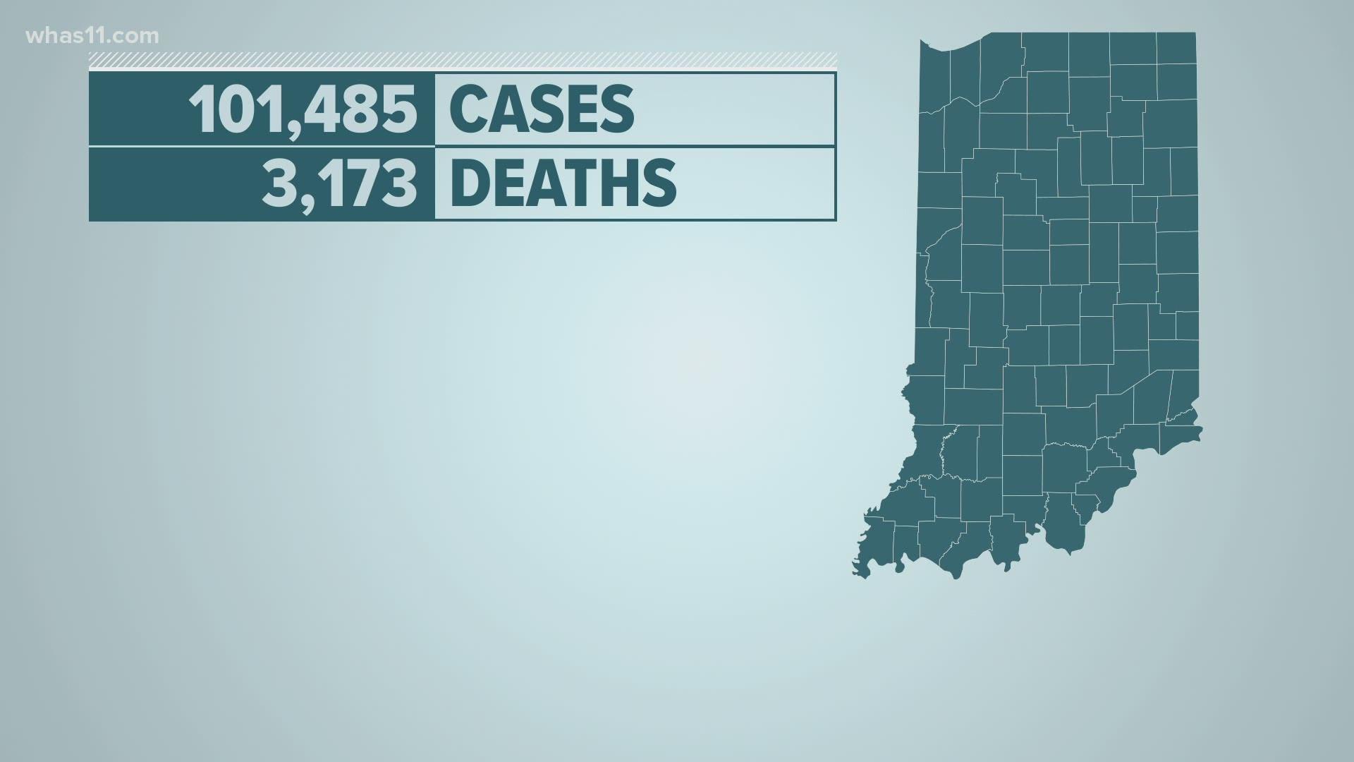 Indiana Coronavirus Pandemic Impact Restrictions Cases Deaths Firstcoastnews Com