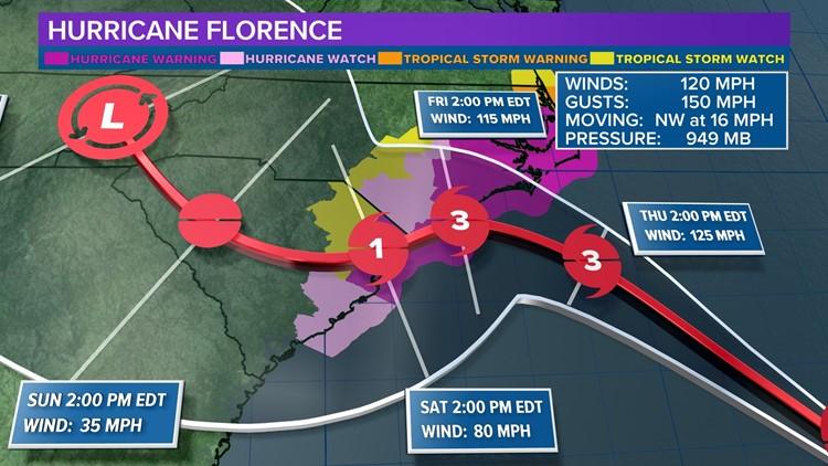florence-5pm-track_1536785424981.jpg