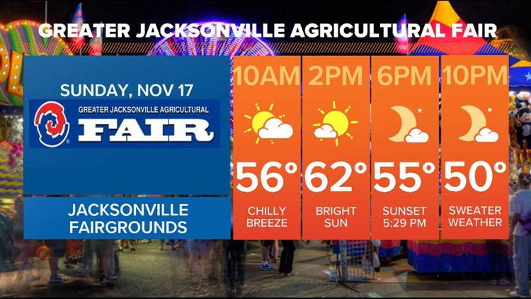 First Coast Forecast: Cool and breezy Sunday, tranquil week ahead