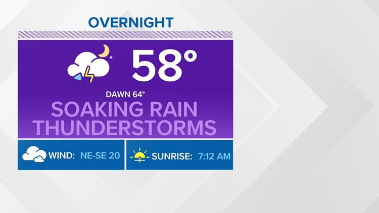 First Coast Forecast: Nor'easter starts to relax as rain becomes steadier and heavier