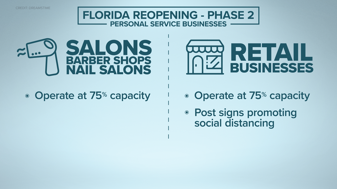 What Is Phase 2 In Florida Firstcoastnews Com