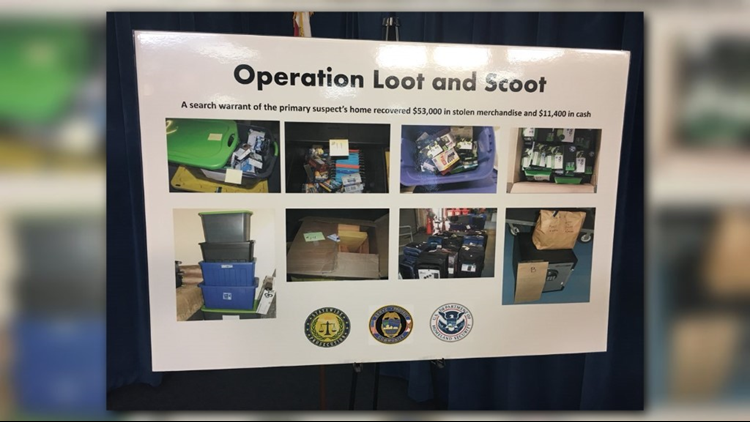 8 people arrested in Jacksonville-based organized retail theft ring