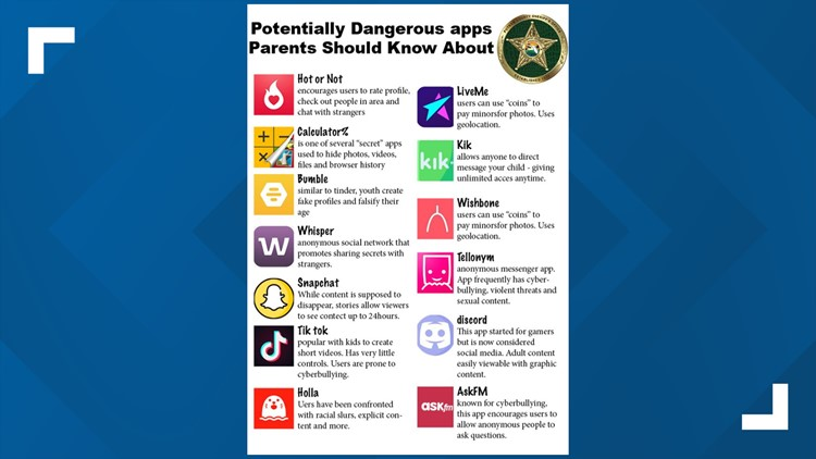 Potentially dangerous apps parents should know about