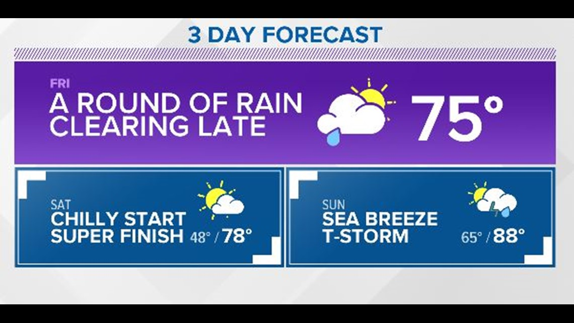 First Coast Forecast: An April chill down with falling temperatures and a round of rain