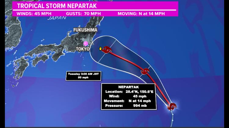 Tropical Storm Nepartak nearing Tokyo next week, could impact Olympics