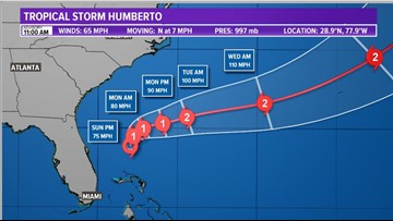 TROPICS UPDATE: Humberto expected to become a hurricane by tonight as it passes far east off Florida's coast