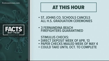 St. Johns County students will not have traditional graduation ceremony due to COVID-19