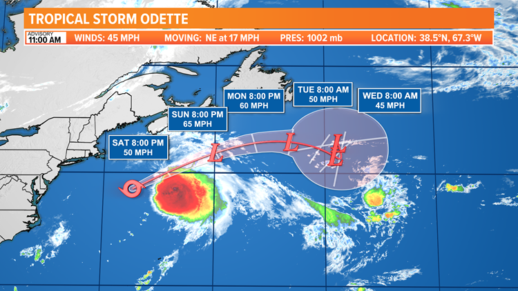 TROPICS: Odette is over 1000 miles to our northeast and is heading away