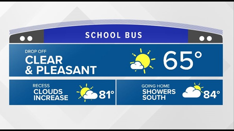 First Coast Forecast: Warm up ahead of Tuesday's fall front