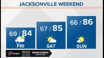 Winning weather weekend full of sunshine and comfortable temperatures!
