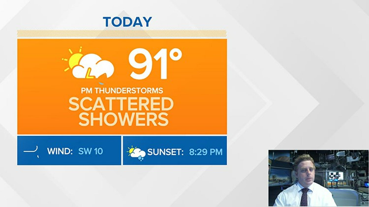 Hot and Sticky with more rain showers.