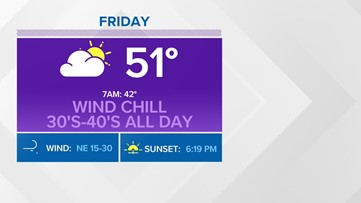 First Coast Forecast: Rain tapers off by sunrise,but  wind chills 30s, 40s on Friday