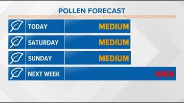 Snifflin' & Sneezin': Warm weather kick-starting allergy season
