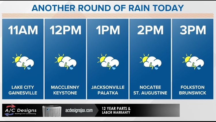 JACKSONVILLE, Fla. -- Mother Nature sure is giving us a ride this week as we track more rounds showers and thunderstorms through the rest of the work week. The rain is good for our plants and yards, plus it also helps bring relief to our intense summer heat and humidity.