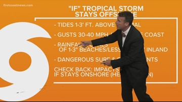 TROPICS: What we can expect if potential cyclone stays offshore?