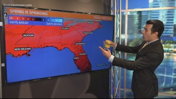 Science with Steve: Early spring? Punxsutawney Phil, and forecast, say yes