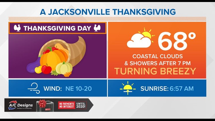WEATHER: Thanksgiving Nor'Easter sets up; increasing showers along with rough surf & seas
