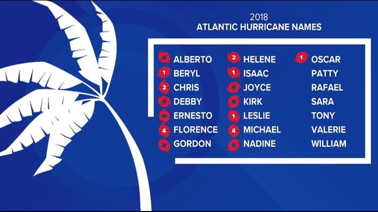 Hurricane Names_1543607622239.JPG.jpg