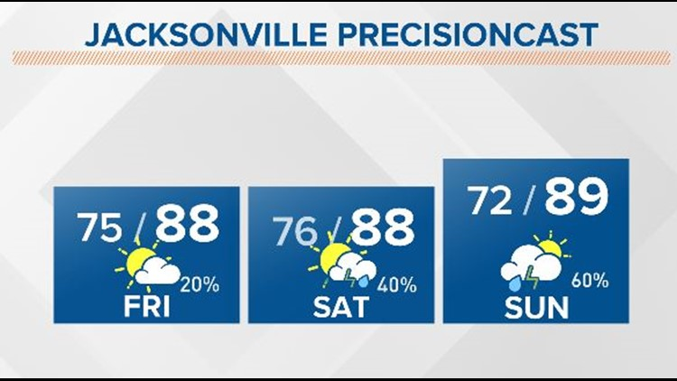 Fresh breezes and a break in our thunderstorm season