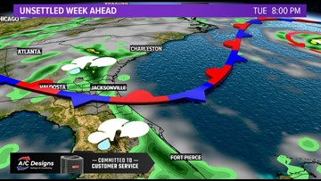 Showers around Monday; unsettled week ahead