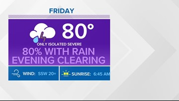 Rain with some thunderstorms still on schedule for Friday