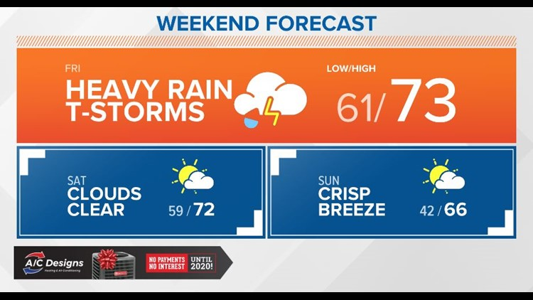 WEATHER: Storms on the way for Friday