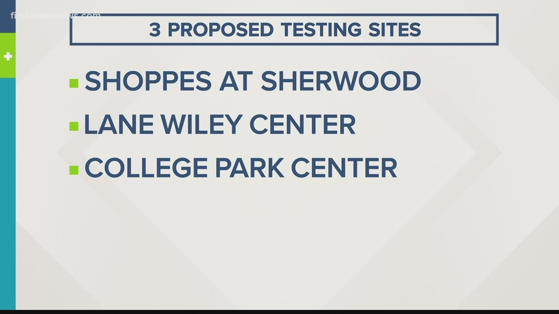 Jacksonville councilman files emergency request for COVID-19 testing