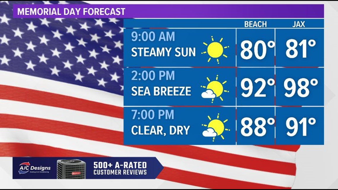 Beautiful, yet very hot for Memorial Day; Heat wave continues with no significant rainfall in sight