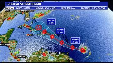 TROPICS: Tropical Storm Dorian still 2,000 miles away; developing cyclone near the Carolinas this week