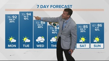 Tropics still active with comfortable breeze bringing in the new week