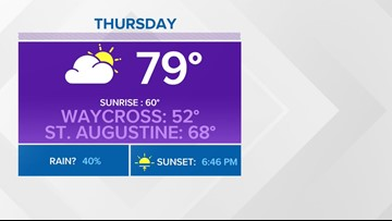 First Coast Forecast: Moisture returns Thursday