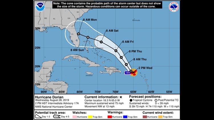 Hurricane Dorian forecast from August 28, 2019