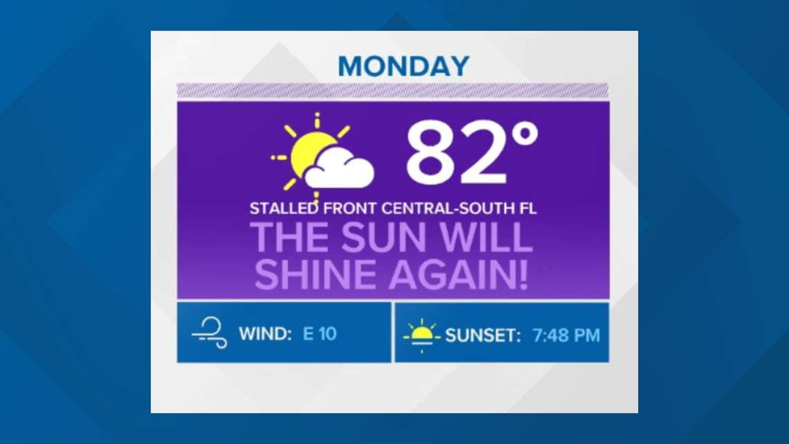 First Coast Forecast: The sun will shine again on Monday