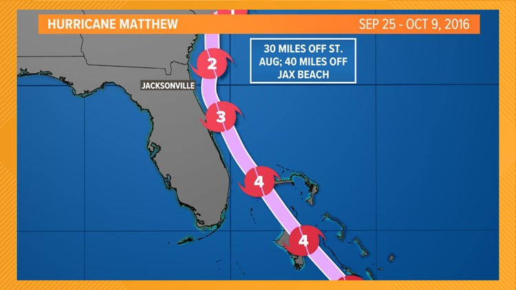 5 Years Later: How Hurricane Matthew impacted the First Coast