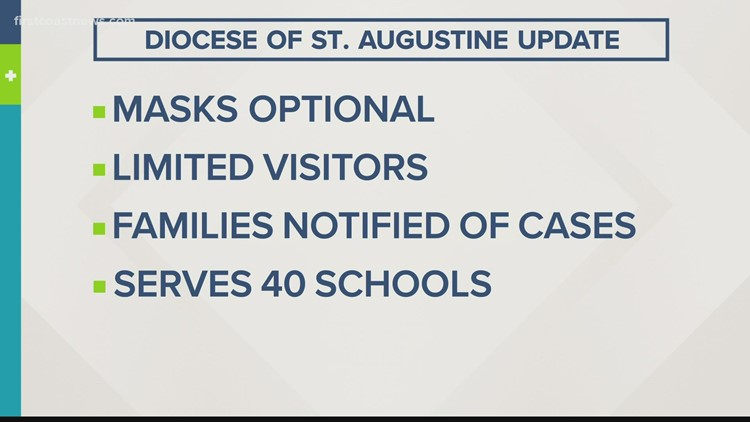 Catholic Diocese of St. Augustine releases COVID plan for schools