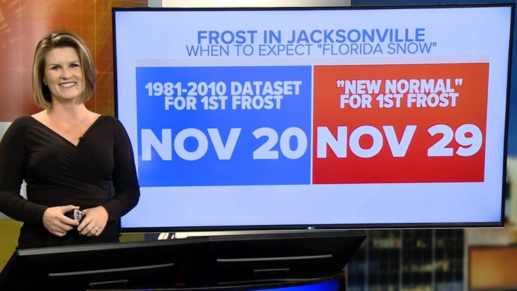 When to expect 'on average' the season's first frost in Jacksonville