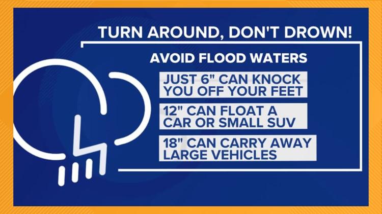Flood Safety: Turn Around, Don't Drown