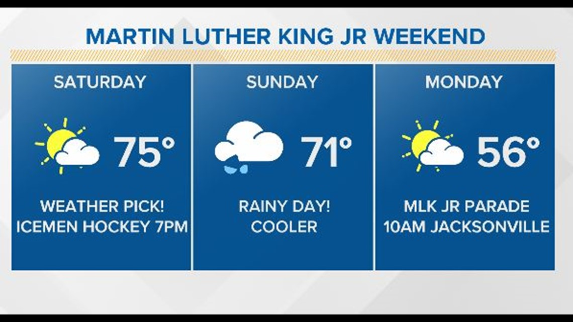 First Coast Forecast: Weekend includes our weather pick Saturday, rain Sunday and cold Monday!