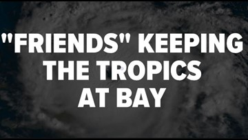 TROPICS IN DEPTH: Friends Helping to Keep Cyclone Development at Bay