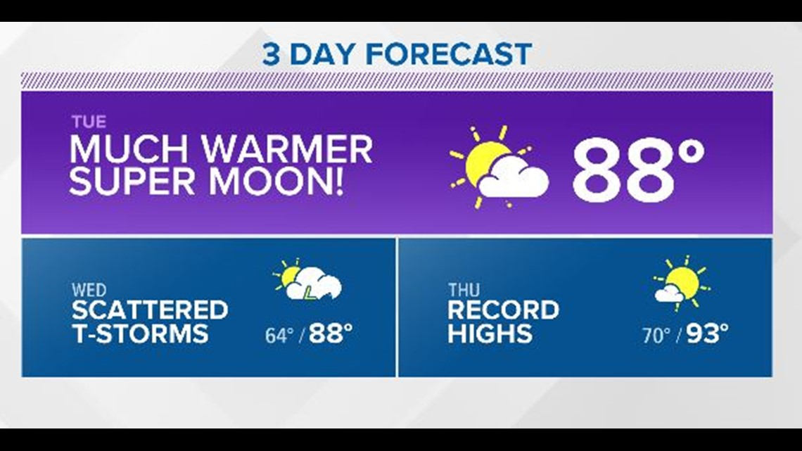 First Coast Forecast: Nature cranks the heat with more humidity
