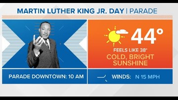 First Coast Forecast: Winter wind chills today and an inland freeze tonight