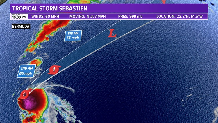 TROPICS: Tropical Storm Sebastien is intensifying as it makes the turn, no concerns locally