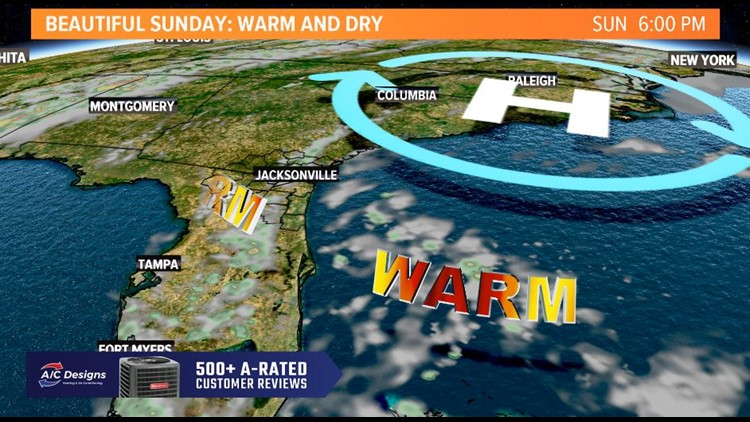 Sunshine rules the forecast with a big warm up next week