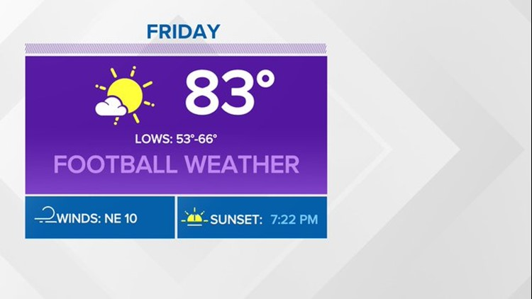 LOCAL: Early autumn holds, with cool mornings and warm,sunny afternoons.
