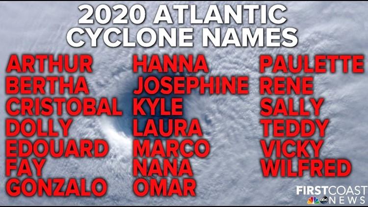 2020 Atlantic Hurricane Season: What we know vs. what to expect